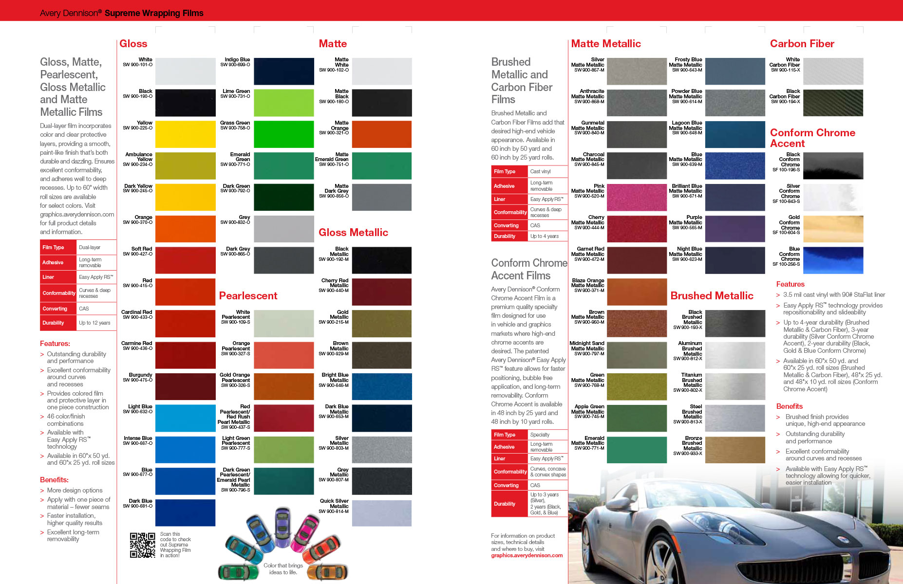 Avery Dennison Supreme Vehicle Wring Film Color Chart